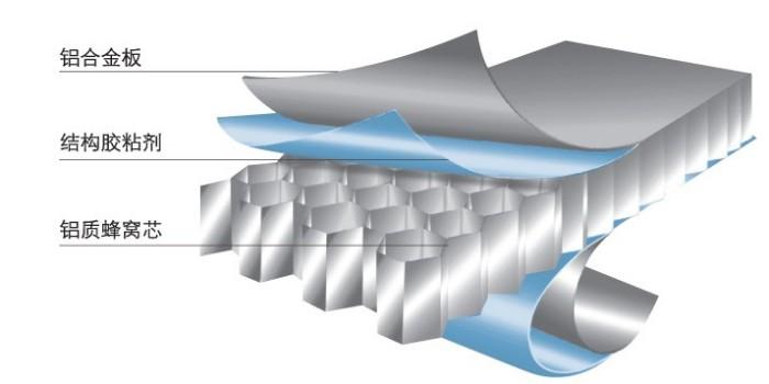 工程铝蜂窝板的特性与用途看过来